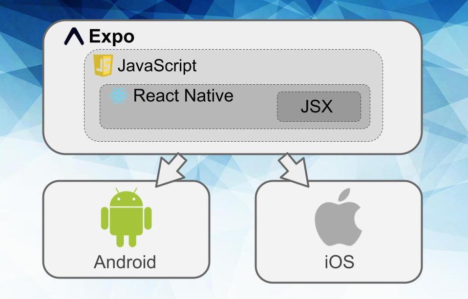 Expo ReactNative